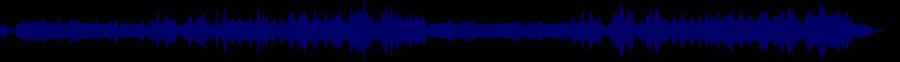 waveform of track #85579