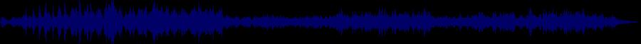 waveform of track #85584