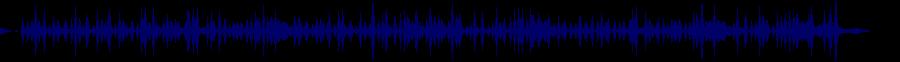 waveform of track #85619