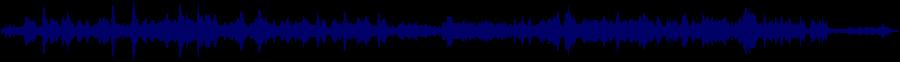 waveform of track #85645