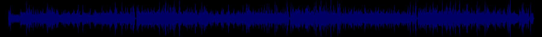 waveform of track #85655