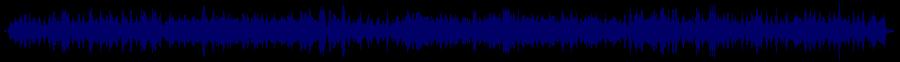 waveform of track #85664