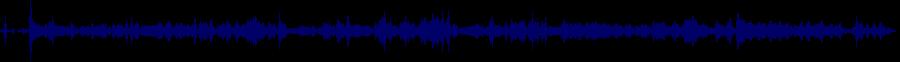 waveform of track #85665