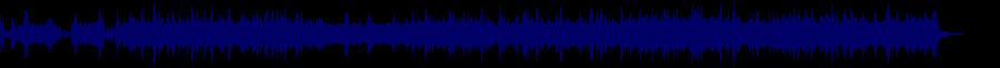 waveform of track #85680
