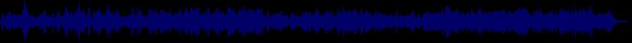 waveform of track #85689