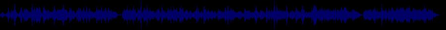 waveform of track #85695