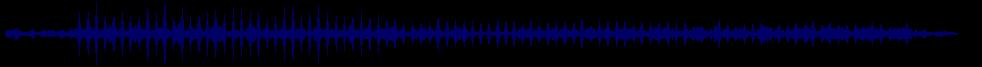 waveform of track #85737