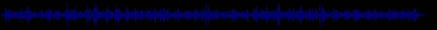 waveform of track #85752