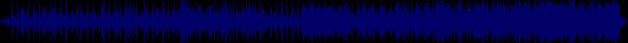 waveform of track #85870