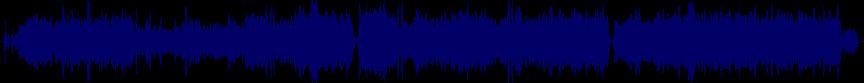 waveform of track #85922