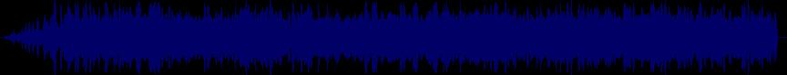 waveform of track #85965