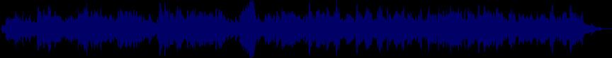 waveform of track #8615