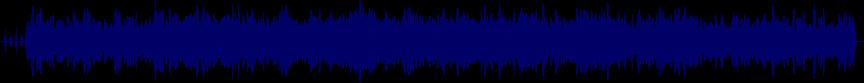 waveform of track #8642