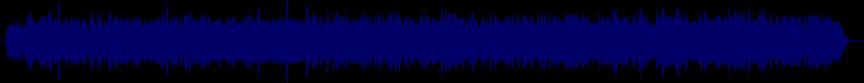 waveform of track #8658
