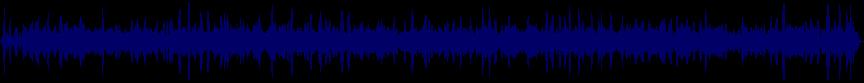 waveform of track #8665