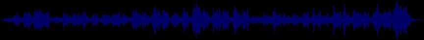 waveform of track #8675