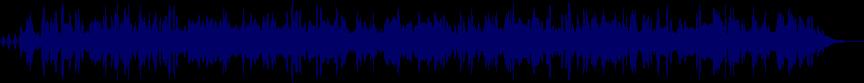 waveform of track #8689