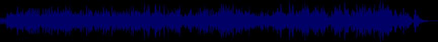 waveform of track #8694