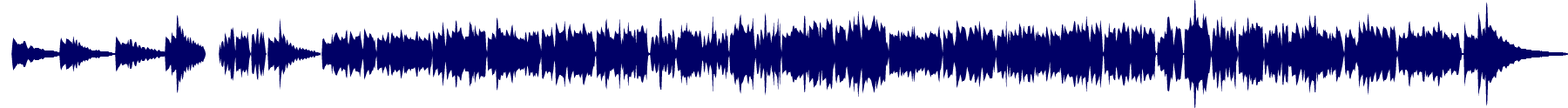waveform of track #86010