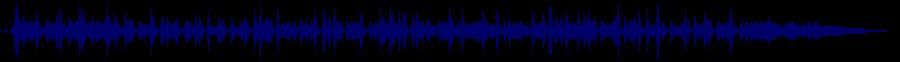 waveform of track #86033