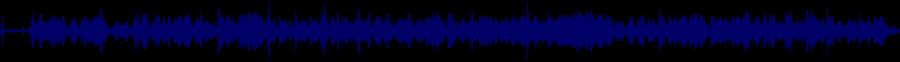 waveform of track #86119