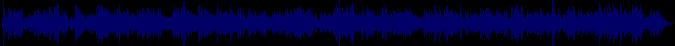 waveform of track #86129