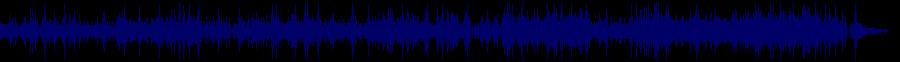waveform of track #86143