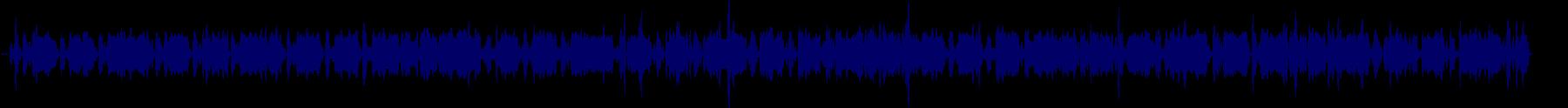 waveform of track #86176