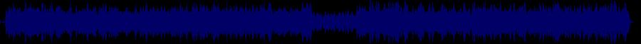 waveform of track #86187