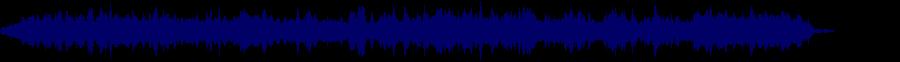 waveform of track #86194