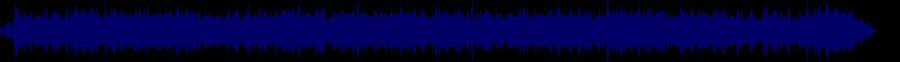 waveform of track #86250