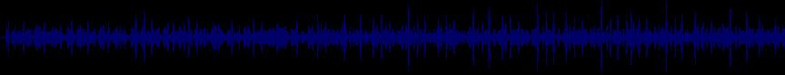 waveform of track #86254