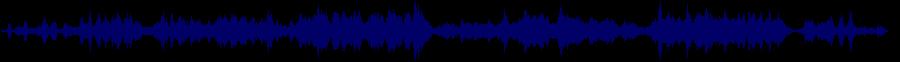 waveform of track #86294