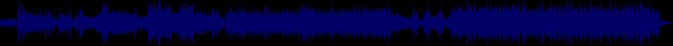 waveform of track #86332