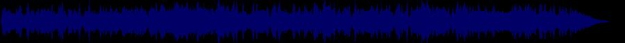 waveform of track #86356