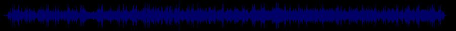 waveform of track #86377