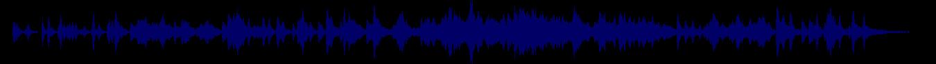 waveform of track #86403