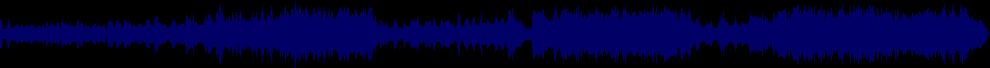 waveform of track #86412