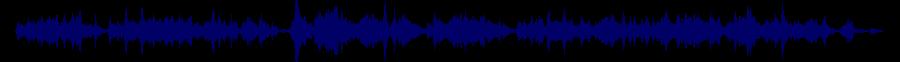 waveform of track #86455