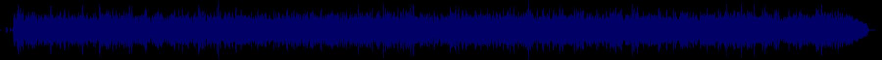 waveform of track #86653