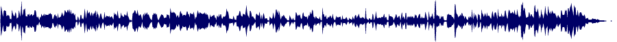 waveform of track #86681