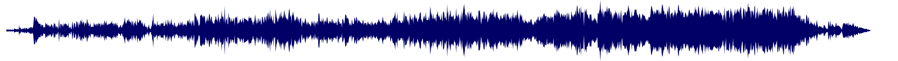 waveform of track #86689