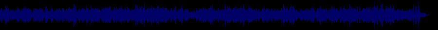 waveform of track #86702