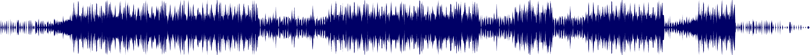 waveform of track #86723