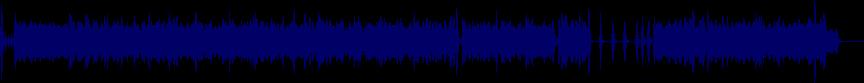 waveform of track #86789