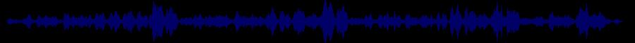 waveform of track #86809
