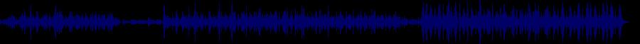 waveform of track #86821