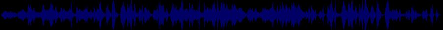 waveform of track #86836