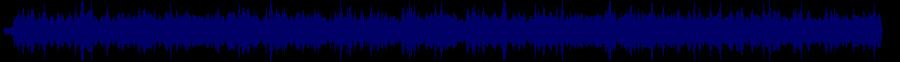 waveform of track #86937