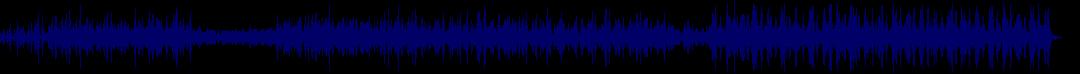 waveform of track #86958